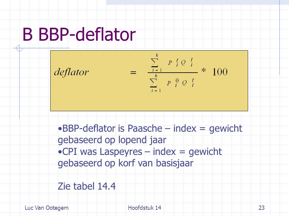 Luc Van OotegemHoofdstuk 1423 B BBP-deflator BBP-deflator is Paasche – index = gewicht gebaseerd op lopend jaar CPI was Laspeyres – index = gewicht ge