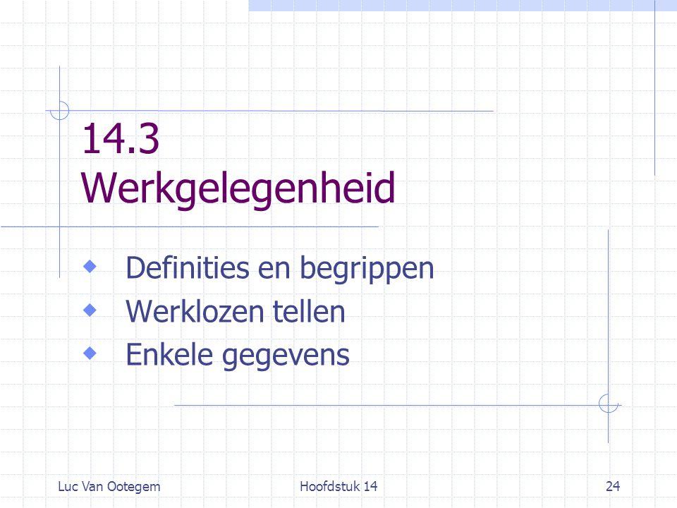 Luc Van OotegemHoofdstuk 1424 14.3 Werkgelegenheid  Definities en begrippen  Werklozen tellen  Enkele gegevens