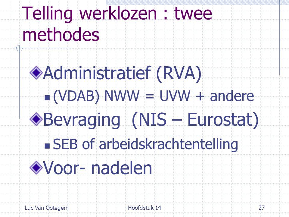 Luc Van OotegemHoofdstuk 1427 Telling werklozen : twee methodes Administratief (RVA) (VDAB) NWW = UVW + andere Bevraging (NIS – Eurostat) SEB of arbei