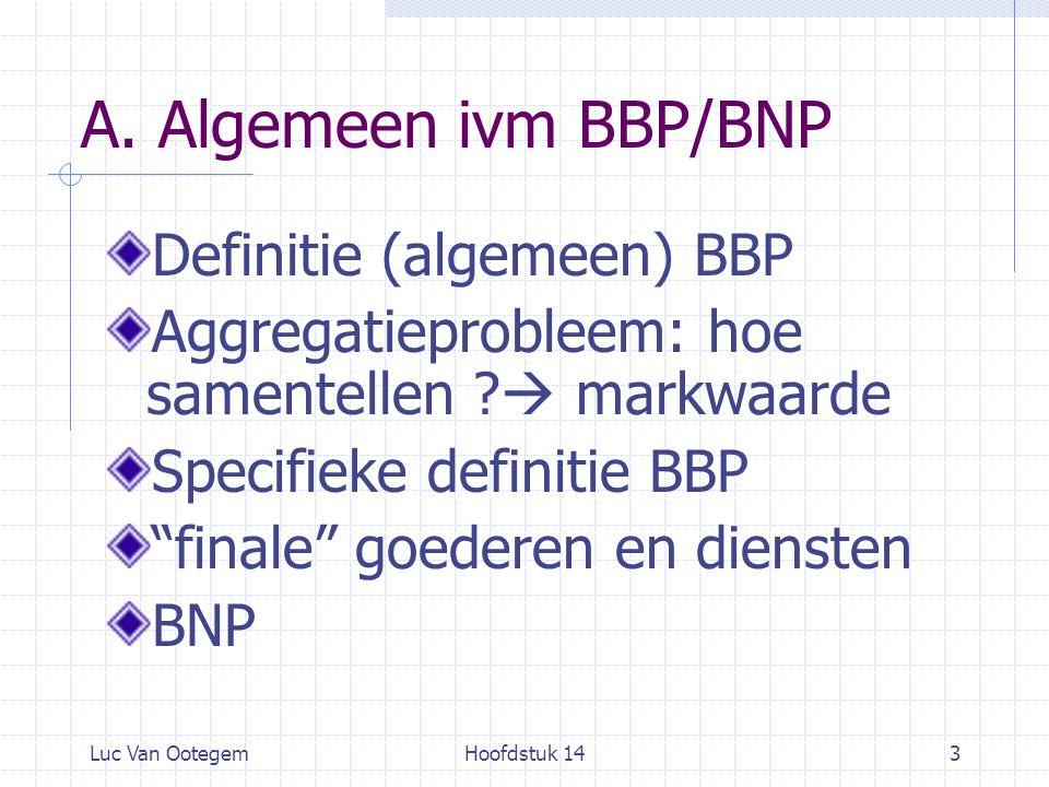 Luc Van OotegemHoofdstuk 143 A. Algemeen ivm BBP/BNP Definitie (algemeen) BBP Aggregatieprobleem: hoe samentellen ?  markwaarde Specifieke definitie