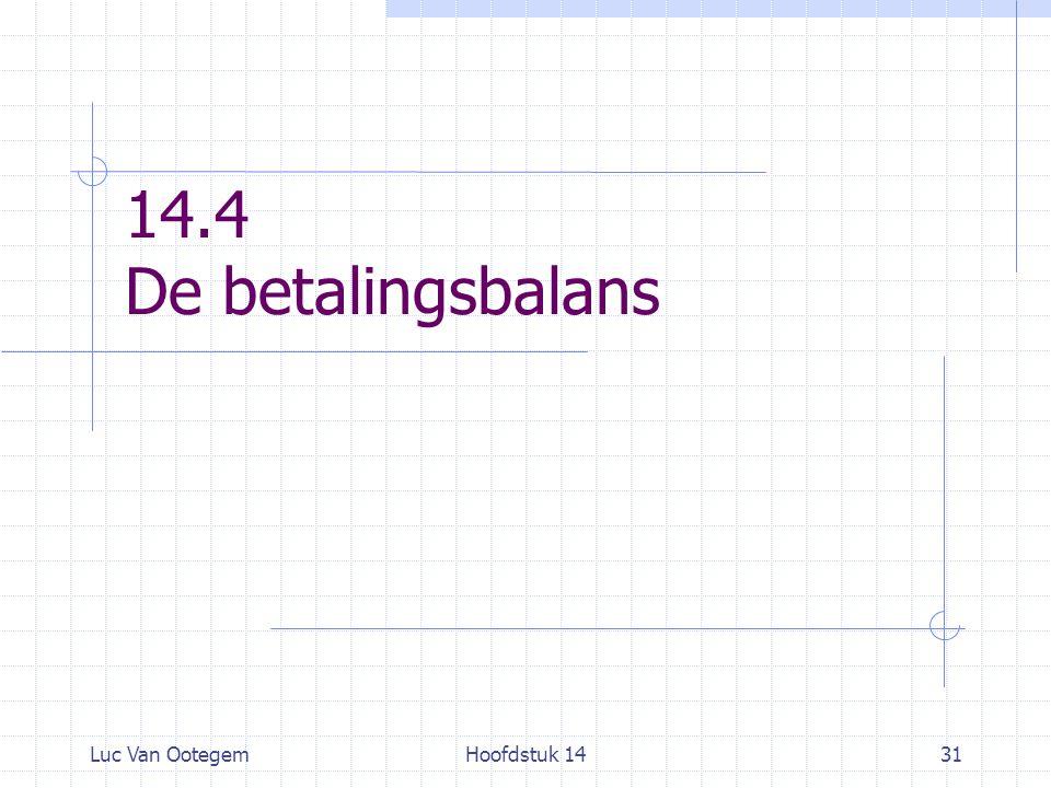 Luc Van OotegemHoofdstuk 1431 14.4 De betalingsbalans
