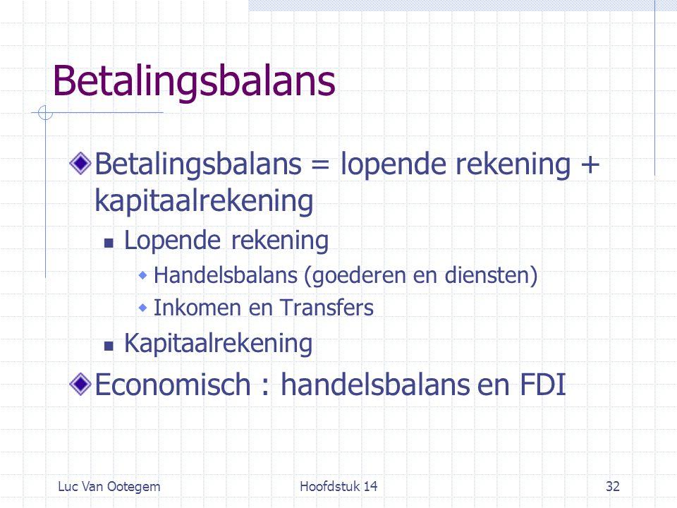 Luc Van OotegemHoofdstuk 1432 Betalingsbalans Betalingsbalans = lopende rekening + kapitaalrekening Lopende rekening  Handelsbalans (goederen en dien