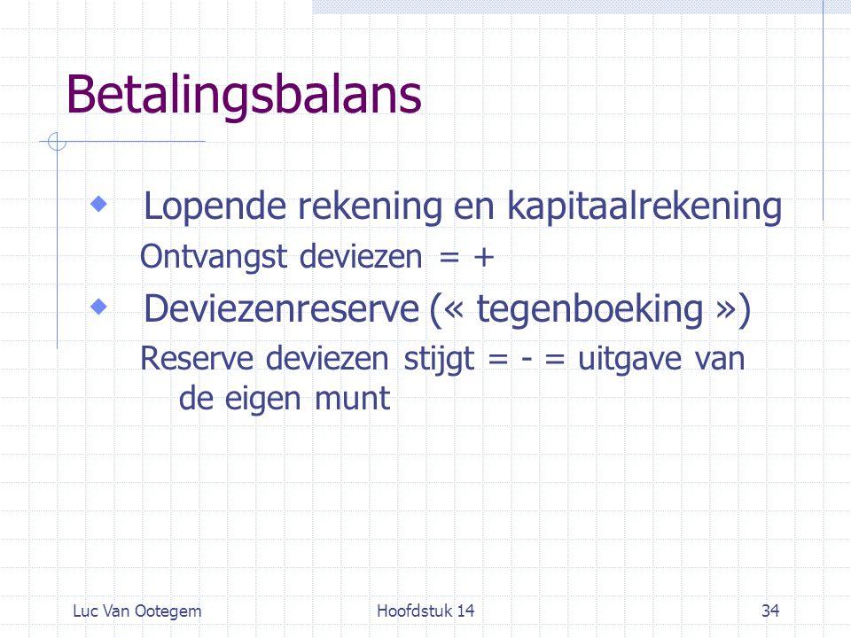 Luc Van OotegemHoofdstuk 1434 Betalingsbalans  Lopende rekening en kapitaalrekening Ontvangst deviezen = +  Deviezenreserve (« tegenboeking ») Reser