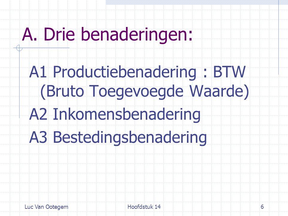 Luc Van OotegemHoofdstuk 147 A1 BTW-productiebenadering Voorbeeld Landbouw (import 5€  25€) Molenaar (  40€) Bakker (  50€ = 45€ + 5€ export) Bruto Toegevoegde Waarde .
