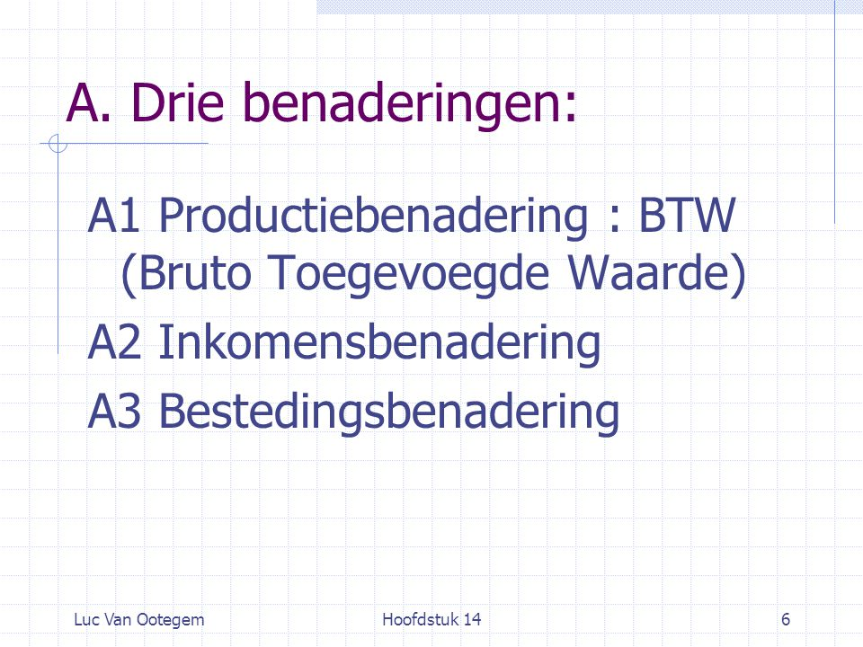 Luc Van OotegemHoofdstuk 146 A. Drie benaderingen: A1 Productiebenadering : BTW (Bruto Toegevoegde Waarde) A2 Inkomensbenadering A3 Bestedingsbenaderi