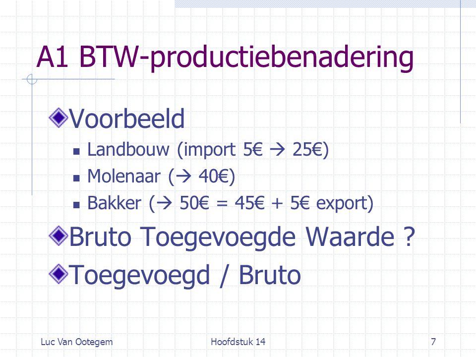 Luc Van OotegemHoofdstuk 147 A1 BTW-productiebenadering Voorbeeld Landbouw (import 5€  25€) Molenaar (  40€) Bakker (  50€ = 45€ + 5€ export) Bruto