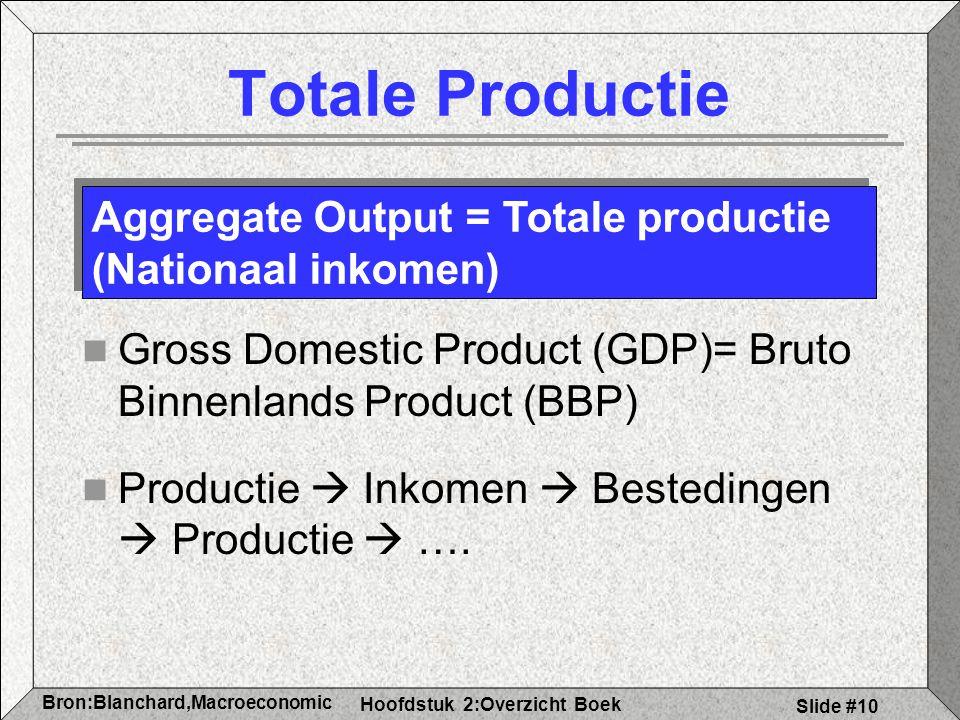 Hoofdstuk 2:Overzicht Boek Bron:Blanchard,Macroeconomic s Slide #10 Totale Productie Gross Domestic Product (GDP)= Bruto Binnenlands Product (BBP) Productie  Inkomen  Bestedingen  Productie  ….