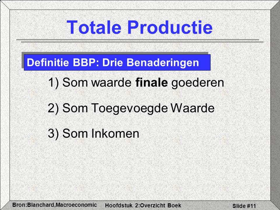 Hoofdstuk 2:Overzicht Boek Bron:Blanchard,Macroeconomic s Slide #11 Totale Productie 1) Som waarde finale goederen 2) Som Toegevoegde Waarde 3) Som Inkomen Definitie BBP: Drie Benaderingen