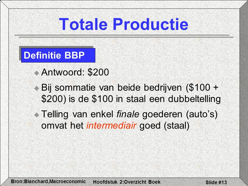 Hoofdstuk 2:Overzicht Boek Bron:Blanchard,Macroeconomic s Slide #13 Totale Productie  Antwoord: $200  Bij sommatie van beide bedrijven ($100 + $200) is de $100 in staal een dubbeltelling  Telling van enkel finale goederen (auto's) omvat het intermediair goed (staal) Definitie BBP
