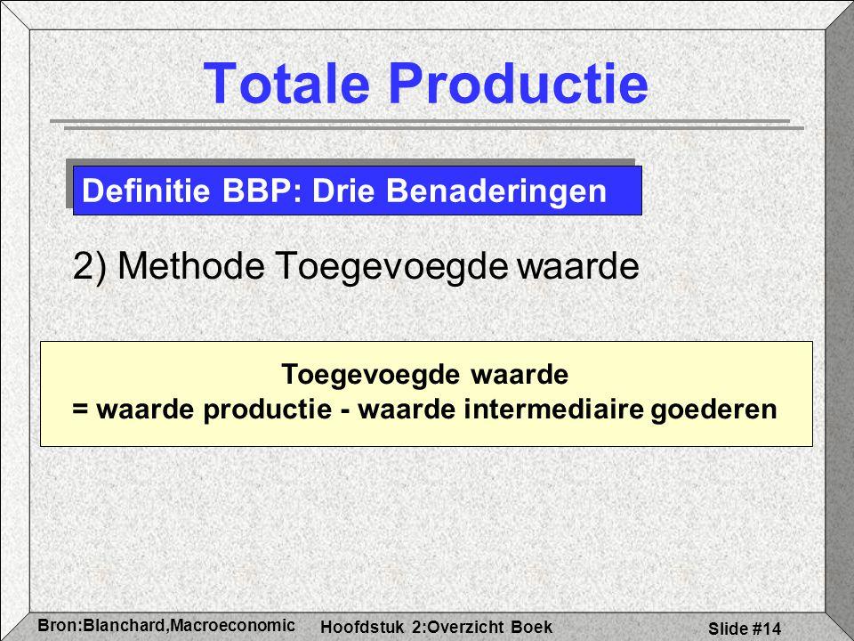 Hoofdstuk 2:Overzicht Boek Bron:Blanchard,Macroeconomic s Slide #14 Totale Productie 2) Methode Toegevoegde waarde Toegevoegde waarde = waarde productie - waarde intermediaire goederen Definitie BBP: Drie Benaderingen