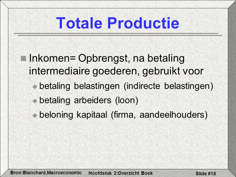 Hoofdstuk 2:Overzicht Boek Bron:Blanchard,Macroeconomic s Slide #18 Totale Productie Inkomen= Opbrengst, na betaling intermediaire goederen, gebruikt voor  betaling belastingen (indirecte belastingen)  betaling arbeiders (loon)  beloning kapitaal (firma, aandeelhouders)