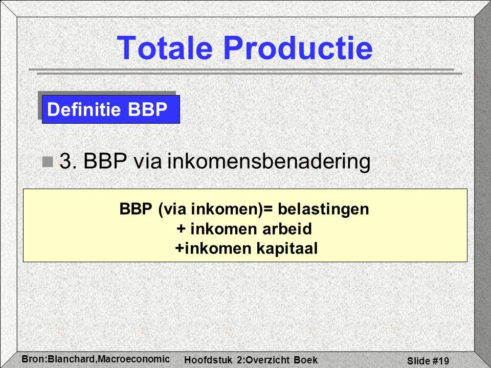Hoofdstuk 2:Overzicht Boek Bron:Blanchard,Macroeconomic s Slide #19 Totale Productie 3. BBP via inkomensbenadering Definitie BBP BBP (via inkomen)= be