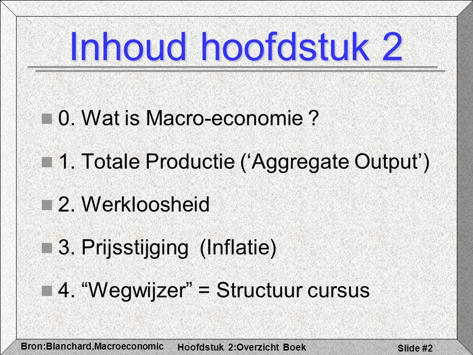 Hoofdstuk 2:Overzicht Boek Bron:Blanchard,Macroeconomic s Slide #2 Inhoud hoofdstuk 2 0. Wat is Macro-economie ? 1. Totale Productie ('Aggregate Outpu