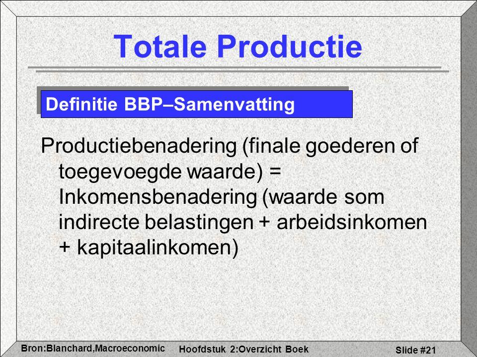 Hoofdstuk 2:Overzicht Boek Bron:Blanchard,Macroeconomic s Slide #21 Totale Productie Productiebenadering (finale goederen of toegevoegde waarde) = Ink