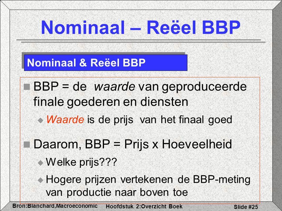 Hoofdstuk 2:Overzicht Boek Bron:Blanchard,Macroeconomic s Slide #25 Nominaal – Reëel BBP BBP = de waarde van geproduceerde finale goederen en diensten  Waarde is de prijs van het finaal goed Daarom, BBP = Prijs x Hoeveelheid  Welke prijs??.