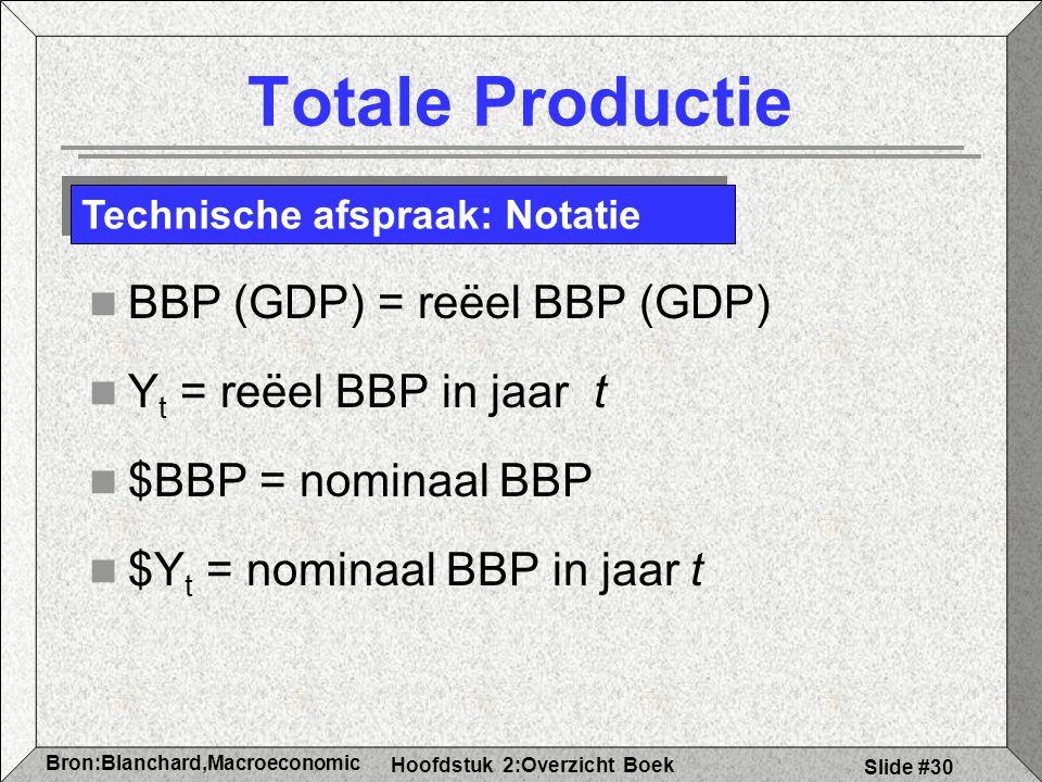 Hoofdstuk 2:Overzicht Boek Bron:Blanchard,Macroeconomic s Slide #30 Totale Productie BBP (GDP) = reëel BBP (GDP) Y t = reëel BBP in jaar t $BBP = nomi