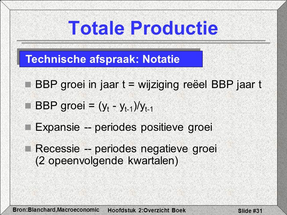 Hoofdstuk 2:Overzicht Boek Bron:Blanchard,Macroeconomic s Slide #31 Totale Productie BBP groei in jaar t = wijziging reëel BBP jaar t BBP groei = (y t - y t-1 )/y t-1 Expansie -- periodes positieve groei Recessie -- periodes negatieve groei (2 opeenvolgende kwartalen) Technische afspraak: Notatie