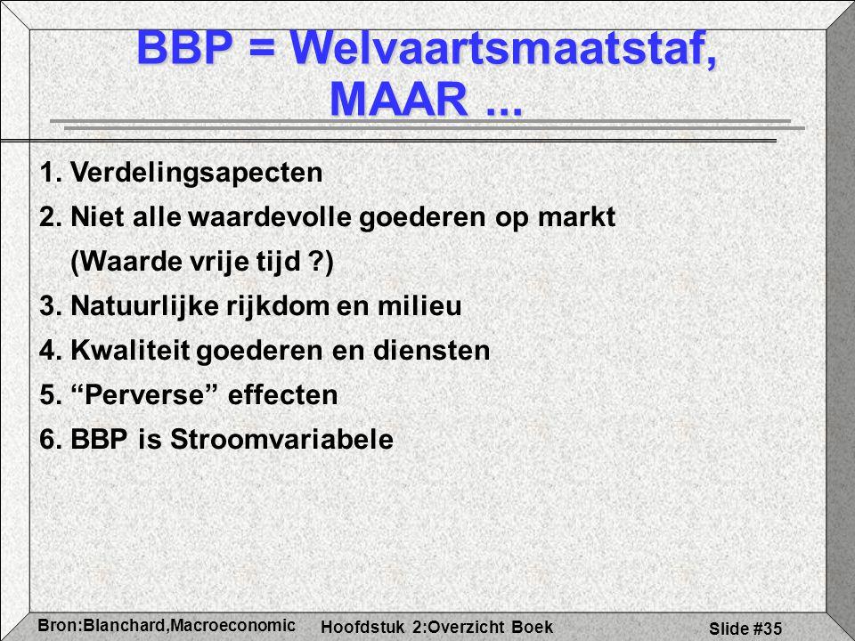 Hoofdstuk 2:Overzicht Boek Bron:Blanchard,Macroeconomic s Slide #35 BBP = Welvaartsmaatstaf, MAAR... 1. Verdelingsapecten 2. Niet alle waardevolle goe