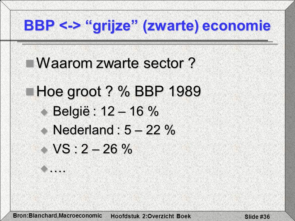 """Hoofdstuk 2:Overzicht Boek Bron:Blanchard,Macroeconomic s Slide #36 BBP """"grijze"""" (zwarte) economie Waarom zwarte sector ? Waarom zwarte sector ? Hoe g"""