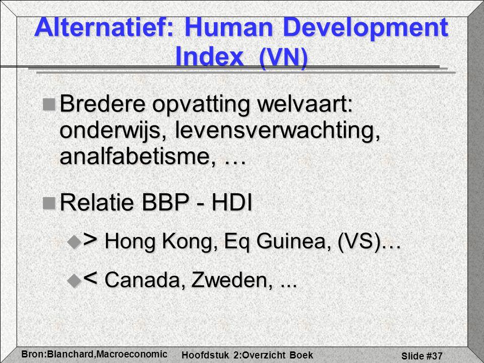 Hoofdstuk 2:Overzicht Boek Bron:Blanchard,Macroeconomic s Slide #37 Alternatief: Human Development Index (VN) Bredere opvatting welvaart: onderwijs, levensverwachting, analfabetisme, … Bredere opvatting welvaart: onderwijs, levensverwachting, analfabetisme, … Relatie BBP - HDI Relatie BBP - HDI  > Hong Kong, Eq Guinea, (VS)…  < Canada, Zweden,...