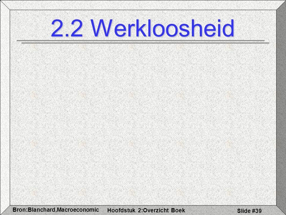 Hoofdstuk 2:Overzicht Boek Bron:Blanchard,Macroeconomic s Slide #39 2.2 Werkloosheid