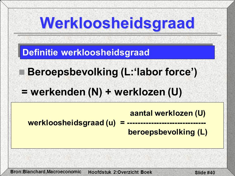 Hoofdstuk 2:Overzicht Boek Bron:Blanchard,Macroeconomic s Slide #40 Werkloosheidsgraad Beroepsbevolking (L:'labor force') = werkenden (N) + werklozen (U) Definitie werkloosheidsgraad aantal werklozen (U) werkloosheidsgraad (u) = ------------------------------ beroepsbevolking (L)