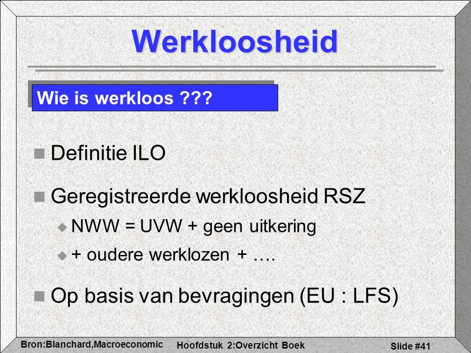Hoofdstuk 2:Overzicht Boek Bron:Blanchard,Macroeconomic s Slide #41 Definitie ILO Geregistreerde werkloosheid RSZ  NWW = UVW + geen uitkering  + oud