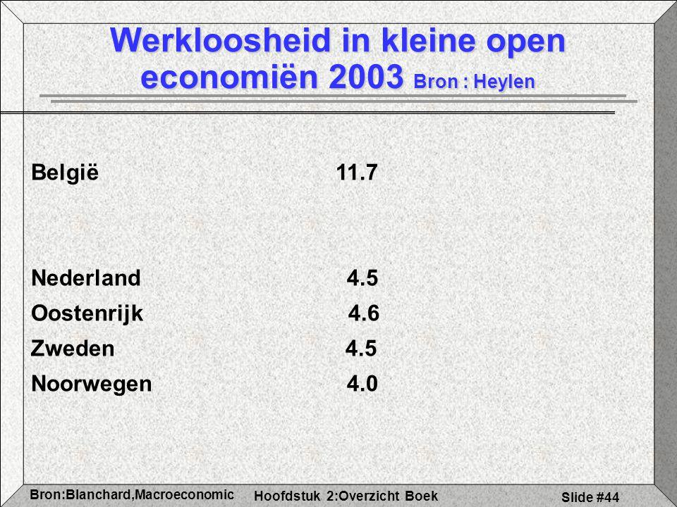 Hoofdstuk 2:Overzicht Boek Bron:Blanchard,Macroeconomic s Slide #44 Werkloosheid in kleine open economiën 2003 Bron : Heylen België 11.7 Nederland 4.5 Oostenrijk 4.6 Zweden 4.5 Noorwegen 4.0