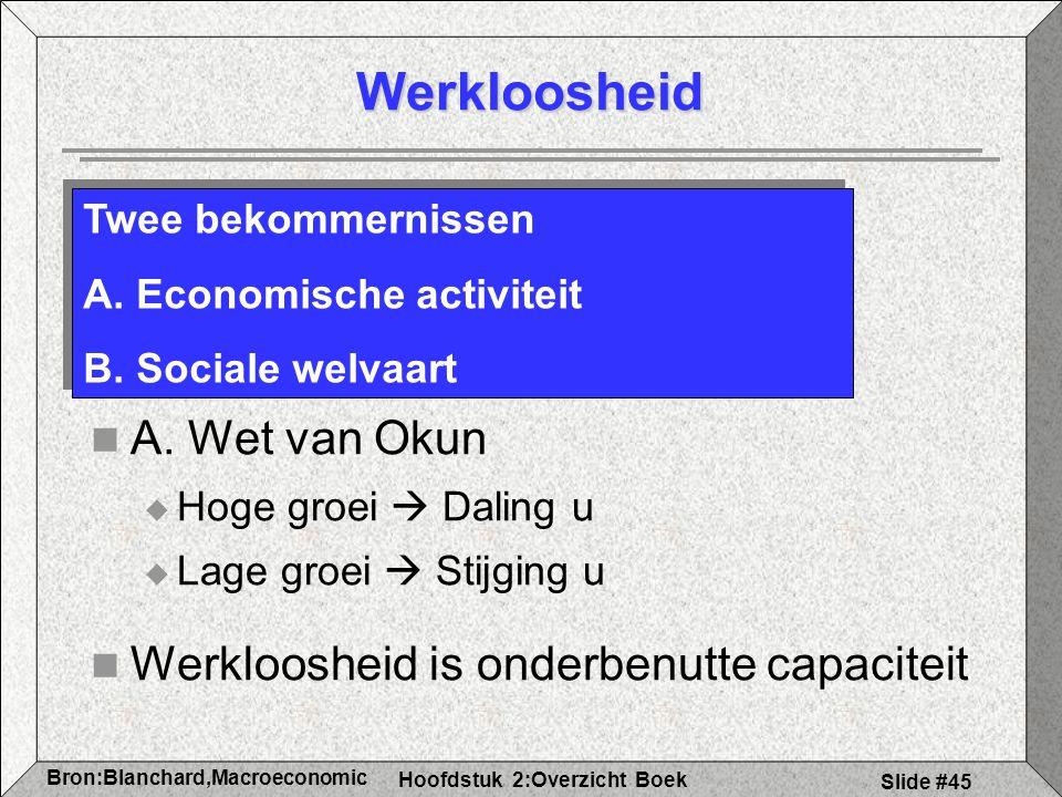 Hoofdstuk 2:Overzicht Boek Bron:Blanchard,Macroeconomic s Slide #45 Werkloosheid A. Wet van Okun  Hoge groei  Daling u  Lage groei  Stijging u Wer