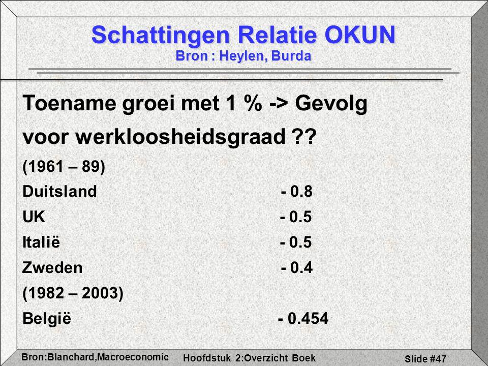 Hoofdstuk 2:Overzicht Boek Bron:Blanchard,Macroeconomic s Slide #47 Schattingen Relatie OKUN Bron : Heylen, Burda Toename groei met 1 % -> Gevolg voor werkloosheidsgraad ?.