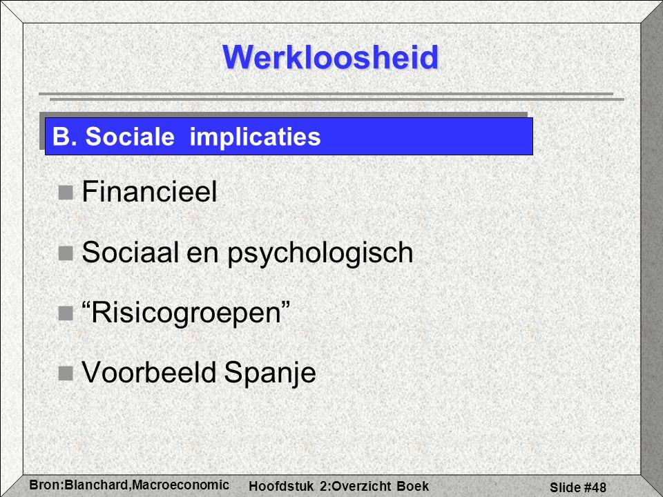 Hoofdstuk 2:Overzicht Boek Bron:Blanchard,Macroeconomic s Slide #48 Werkloosheid Financieel Sociaal en psychologisch Risicogroepen Voorbeeld Spanje B.