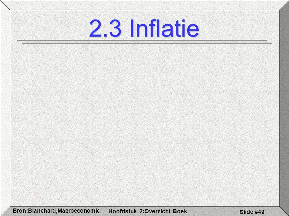Hoofdstuk 2:Overzicht Boek Bron:Blanchard,Macroeconomic s Slide #49 2.3 Inflatie
