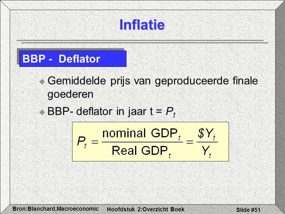 Hoofdstuk 2:Overzicht Boek Bron:Blanchard,Macroeconomic s Slide #51 Inflatie  Gemiddelde prijs van geproduceerde finale goederen  BBP- deflator in jaar t = P t BBP - Deflator