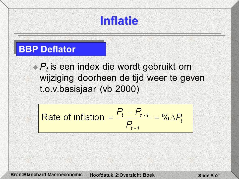 Hoofdstuk 2:Overzicht Boek Bron:Blanchard,Macroeconomic s Slide #52 Inflatie  P t is een index die wordt gebruikt om wijziging doorheen de tijd weer te geven t.o.v.basisjaar (vb 2000) BBP Deflator