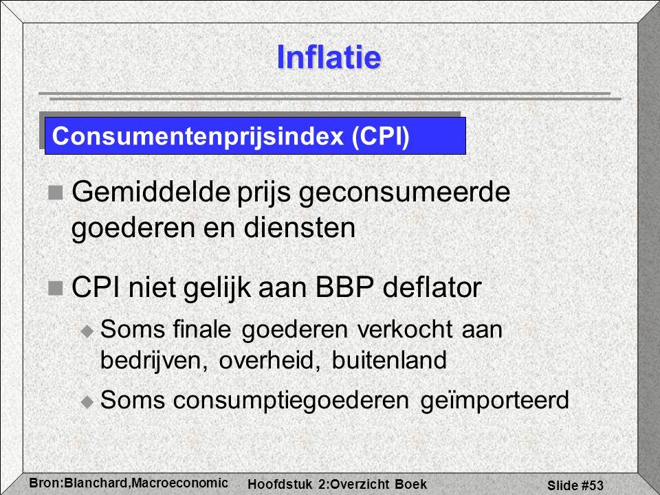 Hoofdstuk 2:Overzicht Boek Bron:Blanchard,Macroeconomic s Slide #53 Inflatie Gemiddelde prijs geconsumeerde goederen en diensten CPI niet gelijk aan BBP deflator  Soms finale goederen verkocht aan bedrijven, overheid, buitenland  Soms consumptiegoederen geïmporteerd Consumentenprijsindex (CPI)