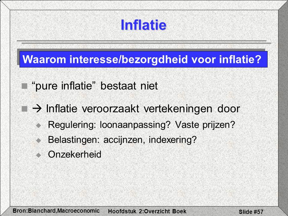 Hoofdstuk 2:Overzicht Boek Bron:Blanchard,Macroeconomic s Slide #57 Inflatie pure inflatie bestaat niet  Inflatie veroorzaakt vertekeningen door  Regulering: loonaanpassing.