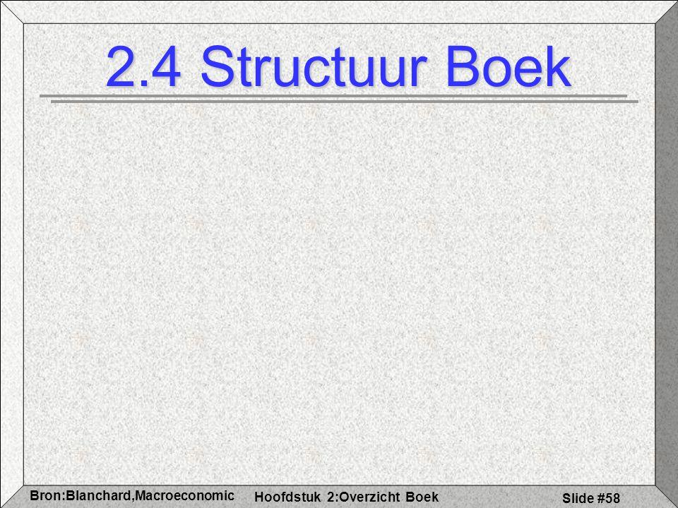 Hoofdstuk 2:Overzicht Boek Bron:Blanchard,Macroeconomic s Slide #58 2.4 Structuur Boek