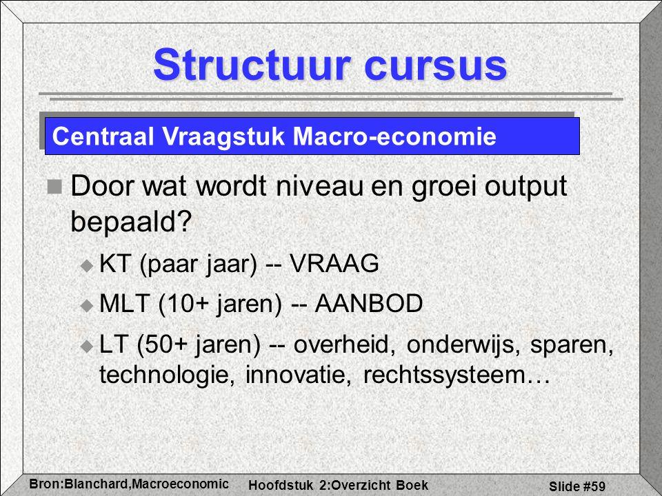 Hoofdstuk 2:Overzicht Boek Bron:Blanchard,Macroeconomic s Slide #59 Structuur cursus Door wat wordt niveau en groei output bepaald?  KT (paar jaar) -