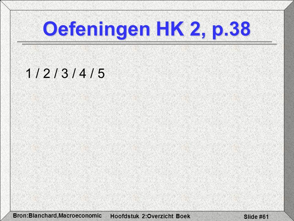 Hoofdstuk 2:Overzicht Boek Bron:Blanchard,Macroeconomic s Slide #61 Oefeningen HK 2, p.38 1 / 2 / 3 / 4 / 5