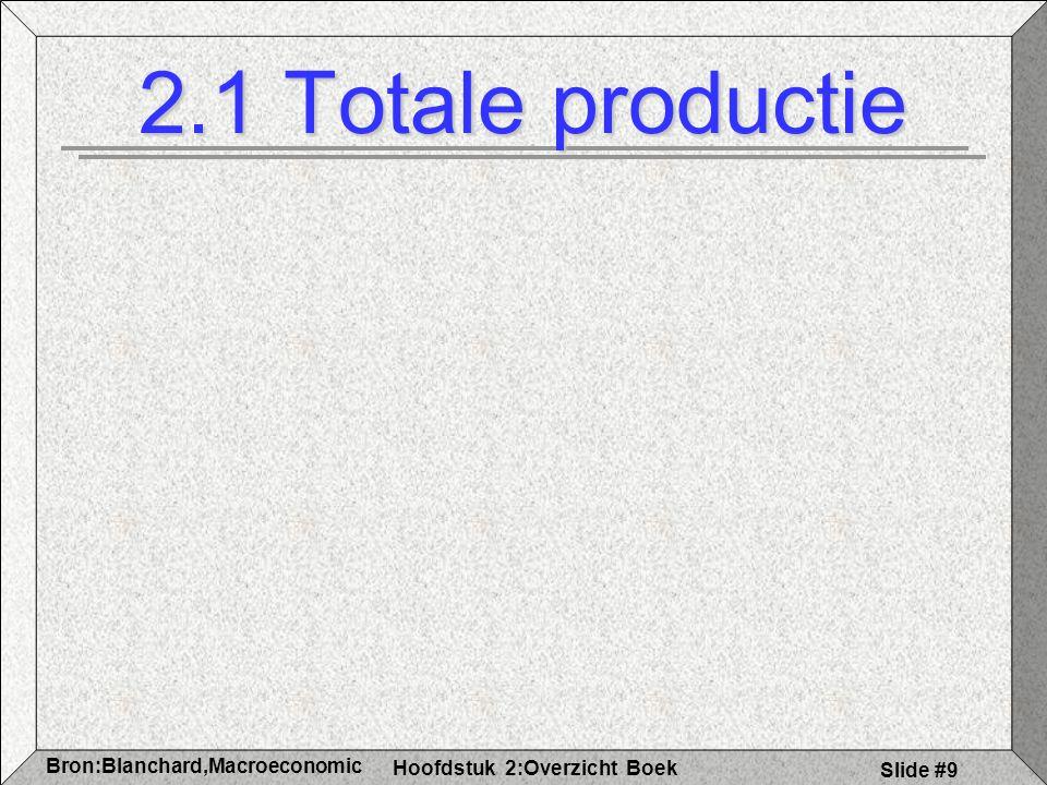 Hoofdstuk 2:Overzicht Boek Bron:Blanchard,Macroeconomic s Slide #9 2.1 Totale productie