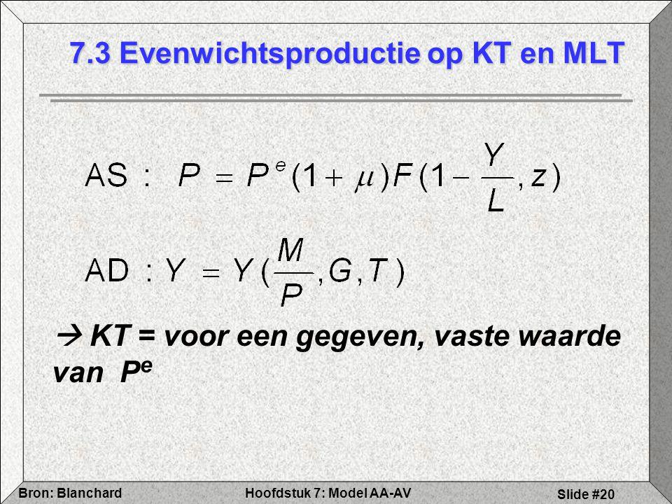 Hoofdstuk 7: Model AA-AVBron: Blanchard Slide #20 7.3 Evenwichtsproductie op KT en MLT  KT = voor een gegeven, vaste waarde van P e