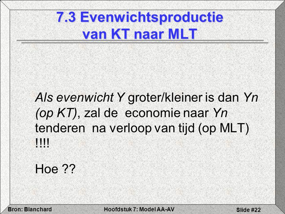 Hoofdstuk 7: Model AA-AVBron: Blanchard Slide #22 Als evenwicht Y groter/kleiner is dan Yn (op KT), zal de economie naar Yn tenderen na verloop van tijd (op MLT) !!!.
