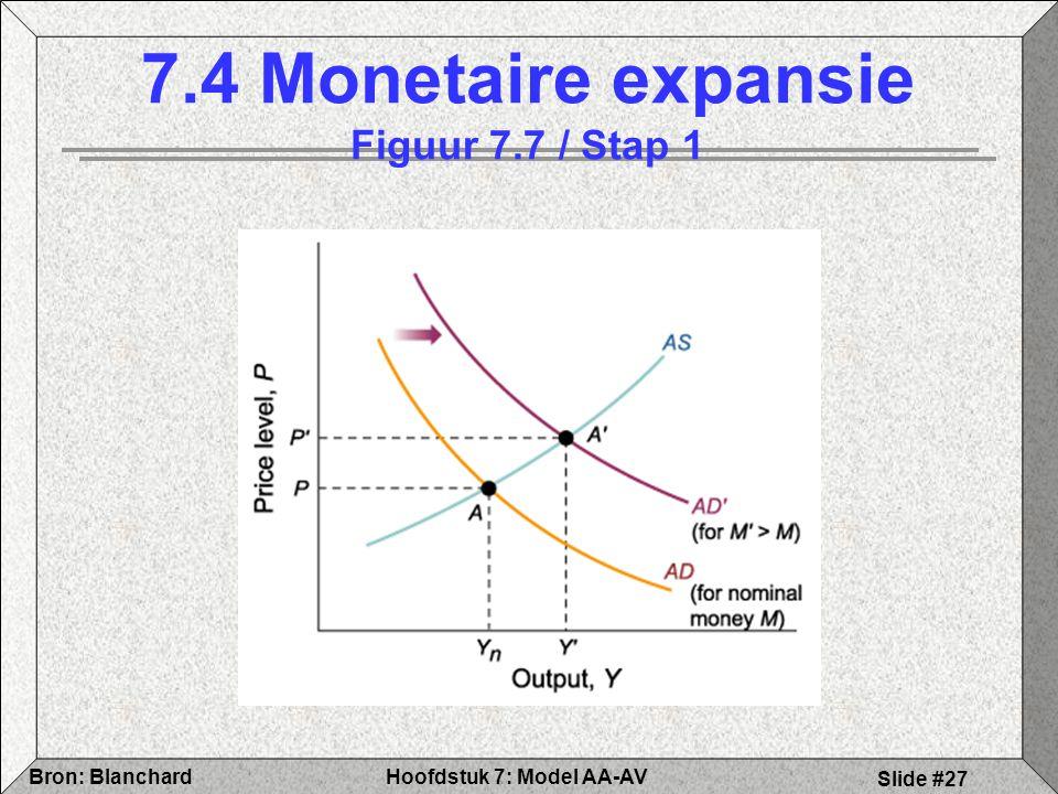 Hoofdstuk 7: Model AA-AVBron: Blanchard Slide #27 7.4 Monetaire expansie Figuur 7.7 / Stap 1