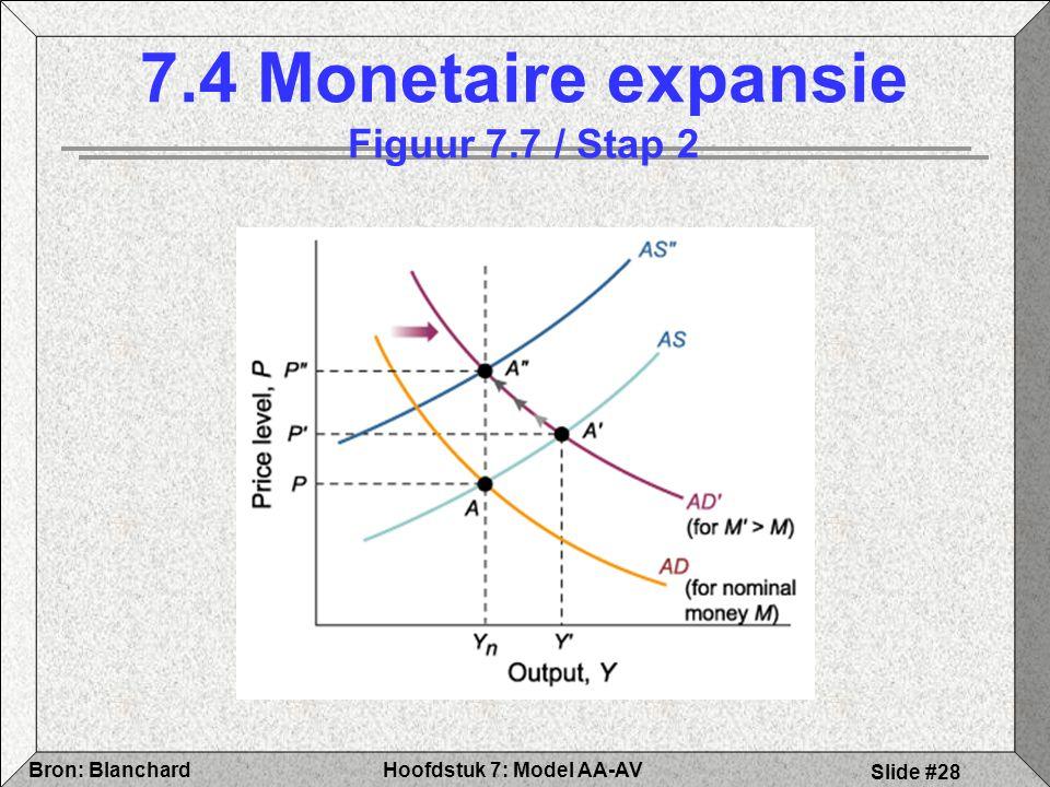 Hoofdstuk 7: Model AA-AVBron: Blanchard Slide #28 7.4 Monetaire expansie Figuur 7.7 / Stap 2