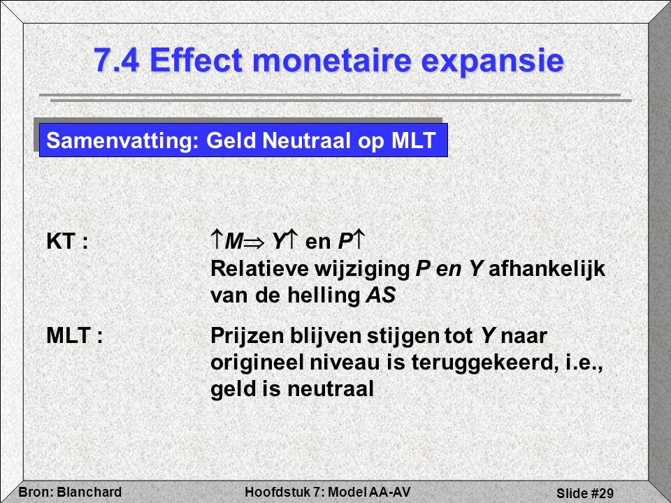 Hoofdstuk 7: Model AA-AVBron: Blanchard Slide #29 7.4 Effect monetaire expansie Samenvatting: Geld Neutraal op MLT KT :  M  Y  en P  Relatieve wijziging P en Y afhankelijk van de helling AS MLT :Prijzen blijven stijgen tot Y naar origineel niveau is teruggekeerd, i.e., geld is neutraal