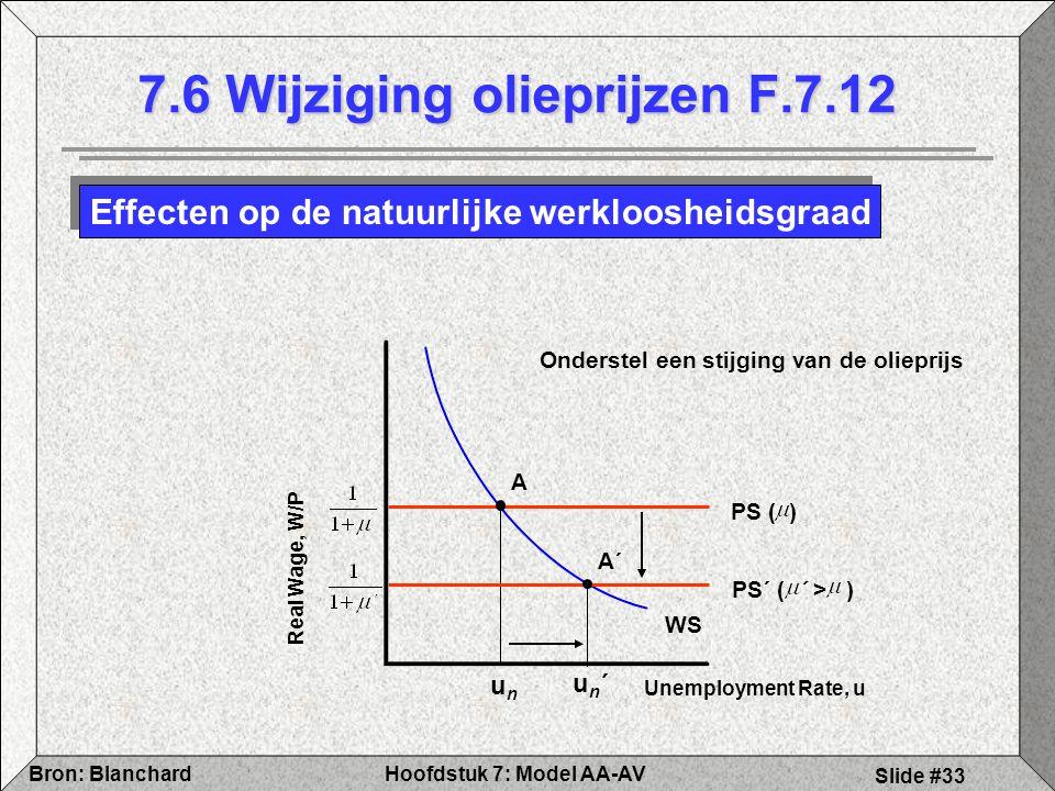 Hoofdstuk 7: Model AA-AVBron: Blanchard Slide #33 Real Wage, W/P WS PS ( ) unun Unemployment Rate, u A PS´ ( ´ > ) 7.6 Wijziging olieprijzen F.7.12 Effecten op de natuurlijke werkloosheidsgraad un´un´ A´ Onderstel een stijging van de olieprijs