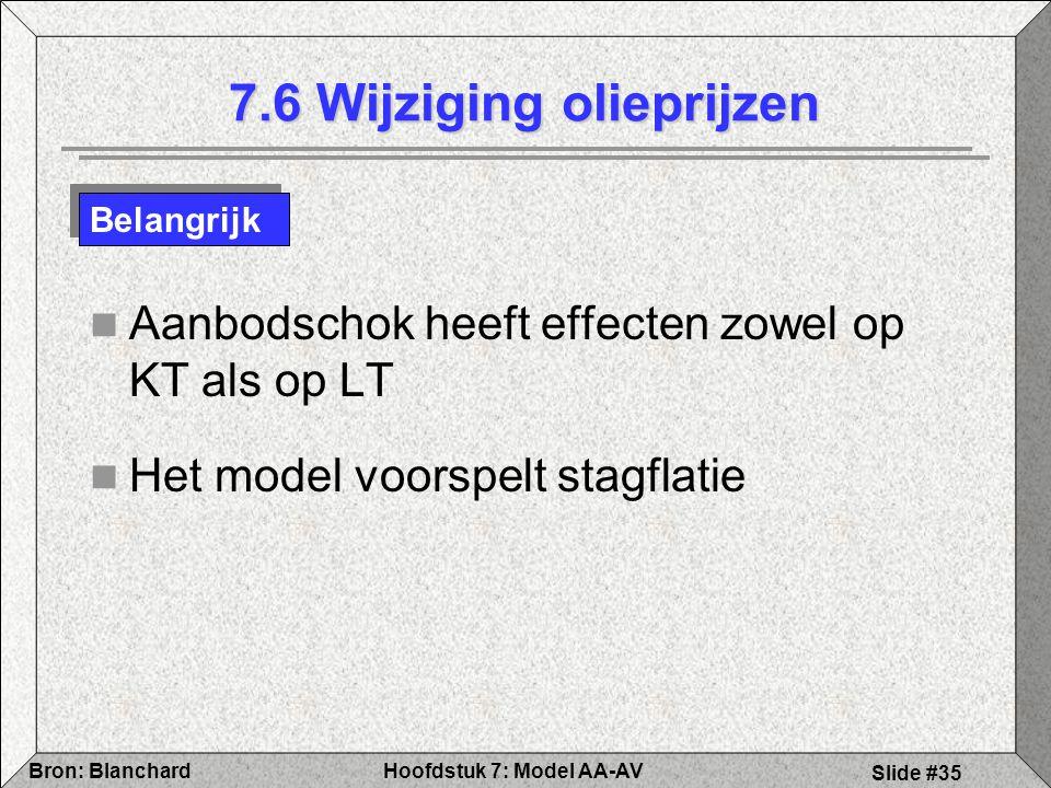 Hoofdstuk 7: Model AA-AVBron: Blanchard Slide #35 7.6 Wijziging olieprijzen Aanbodschok heeft effecten zowel op KT als op LT Het model voorspelt stagflatie Belangrijk