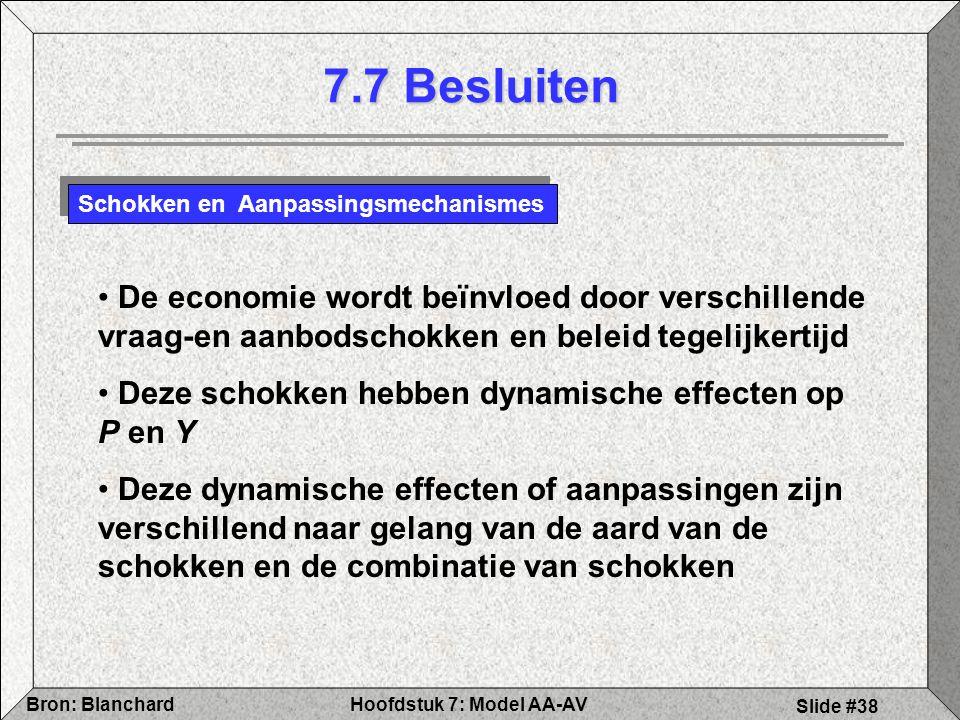 Hoofdstuk 7: Model AA-AVBron: Blanchard Slide #38 7.7 Besluiten Schokken en Aanpassingsmechanismes De economie wordt beïnvloed door verschillende vraag-en aanbodschokken en beleid tegelijkertijd Deze schokken hebben dynamische effecten op P en Y Deze dynamische effecten of aanpassingen zijn verschillend naar gelang van de aard van de schokken en de combinatie van schokken
