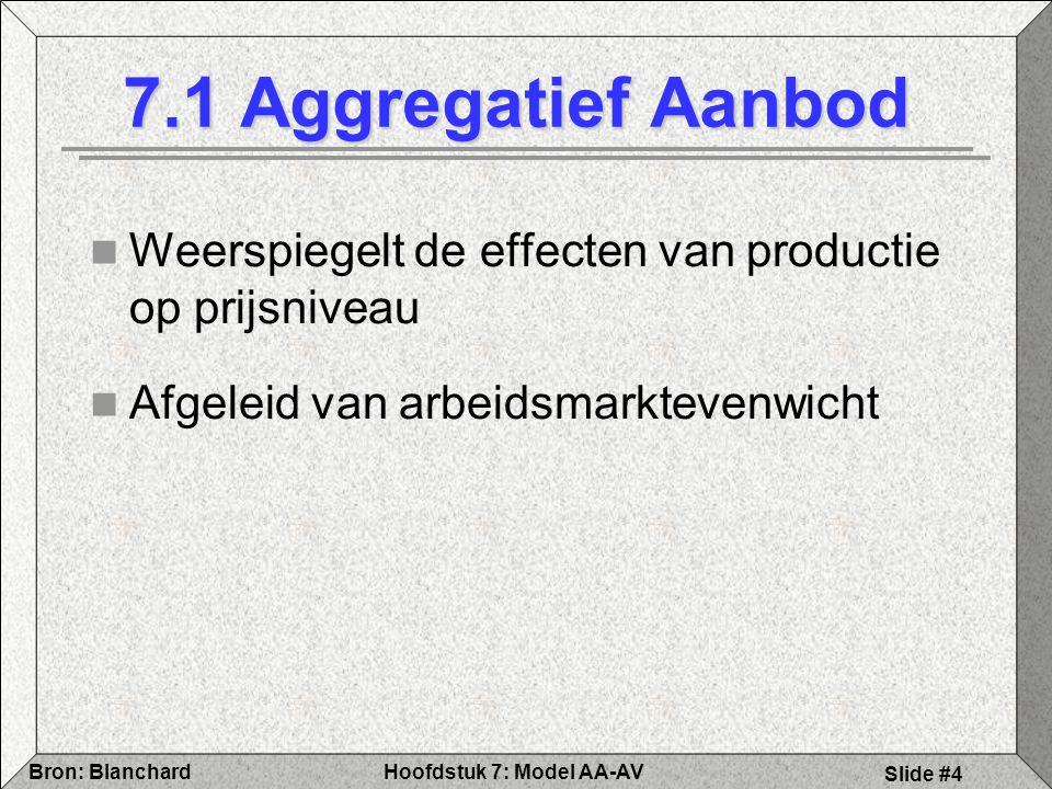 Hoofdstuk 7: Model AA-AVBron: Blanchard Slide #4 7.1 Aggregatief Aanbod Weerspiegelt de effecten van productie op prijsniveau Afgeleid van arbeidsmarktevenwicht