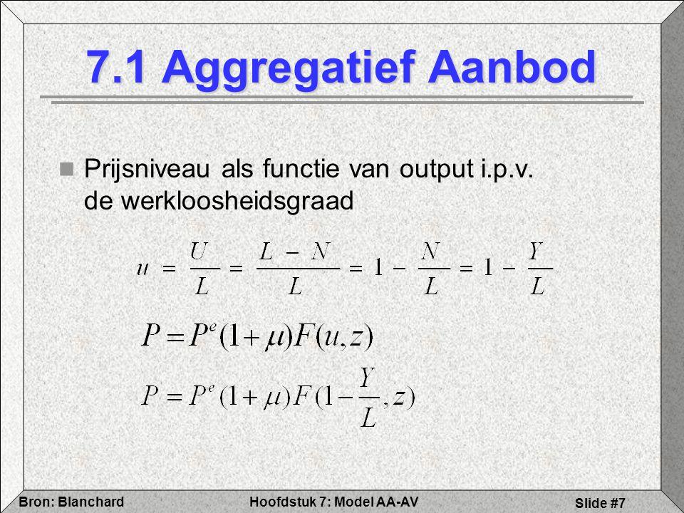 Hoofdstuk 7: Model AA-AVBron: Blanchard Slide #7 7.1 Aggregatief Aanbod Prijsniveau als functie van output i.p.v.